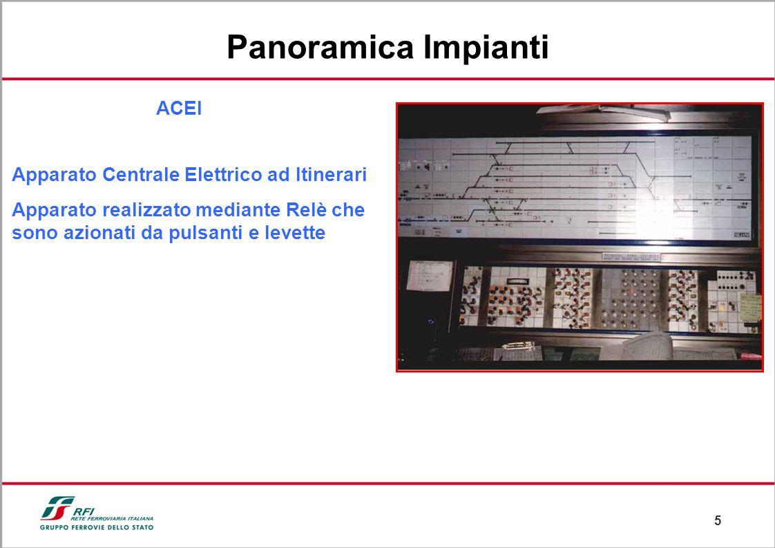 4 ACE Apparato Centrale Elettrico Apparato realizzato mediante serrature meccaniche che vengono azionate da leve Panoramica Impianti