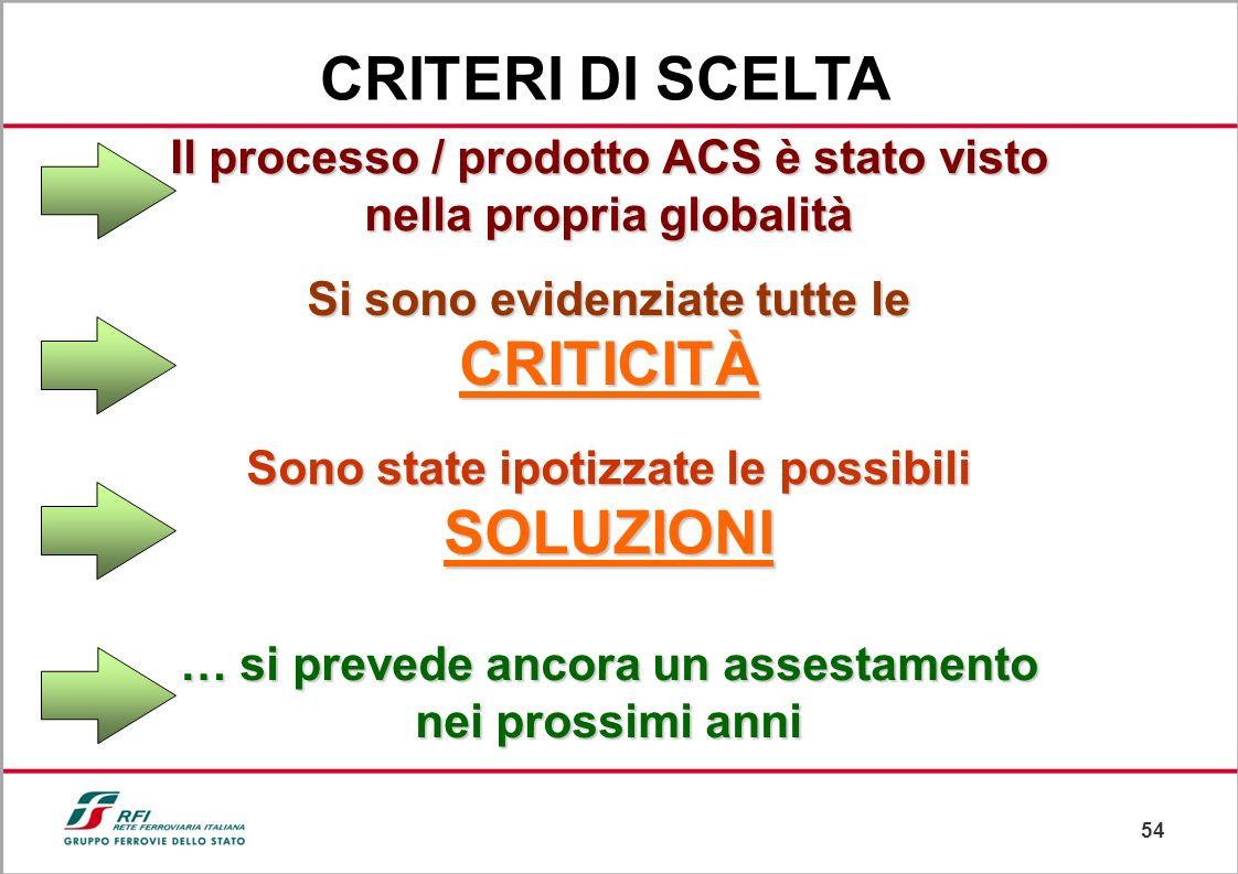 53 CRITERI DI SCELTA Il mercato italiano ACS si sta organizzando Lopera di STANDARDIZZAZIONE è stata completata per le stazioni di piccole dimensioni