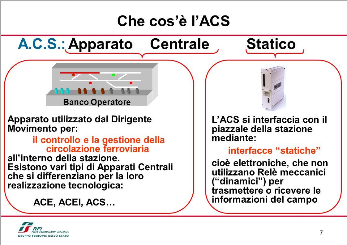 7 A.C.S.: Apparato Centrale Statico Apparato utilizzato dal Dirigente Movimento per: il controllo e la gestione della circolazione ferroviaria allinterno della stazione.
