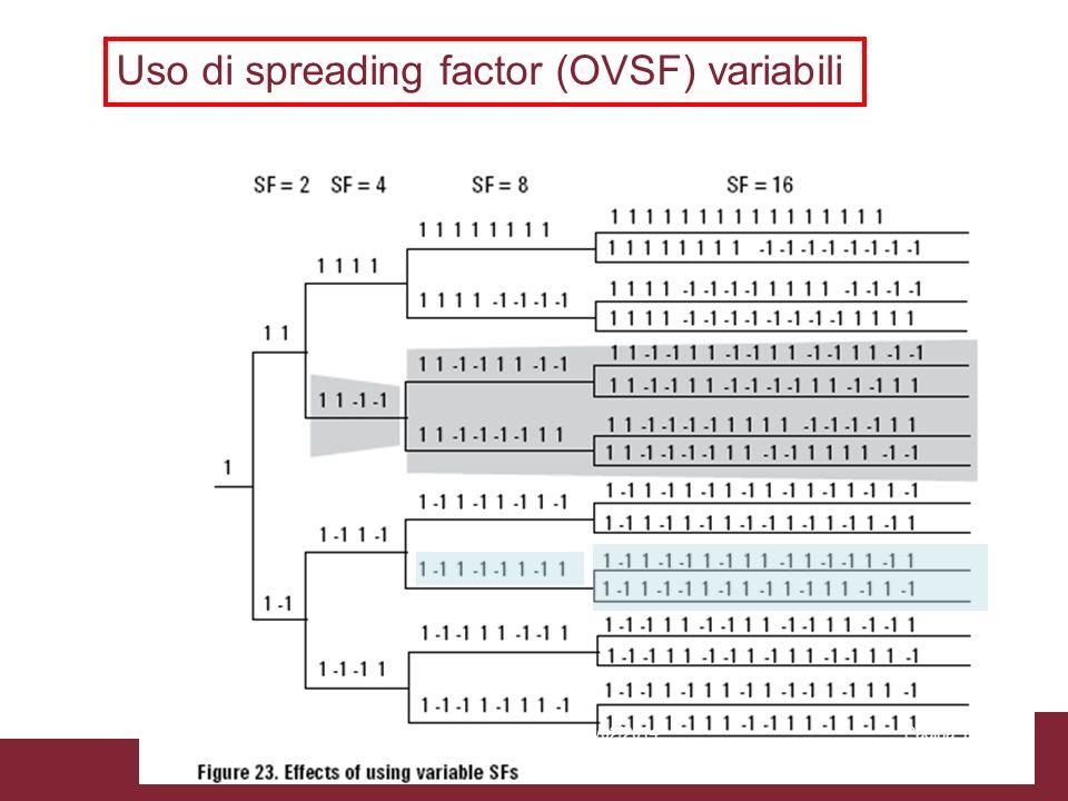 Uso di spreading factor (OVSF) variabili 04/02/2014Caratterizzazione trasmissioni WCDMAPagina 12