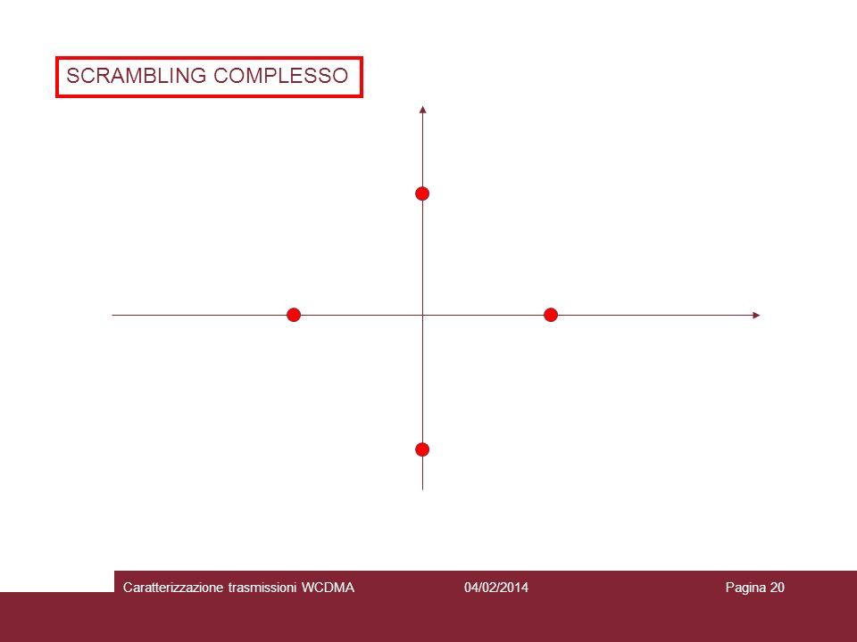 SCRAMBLING COMPLESSO 04/02/2014Caratterizzazione trasmissioni WCDMAPagina 20
