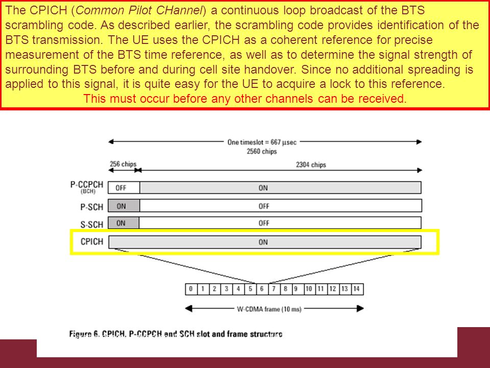 The CPICH (Common Pilot CHannel) a continuous loop broadcast of the BTS scrambling code. As described earlier, the scrambling code provides identifica