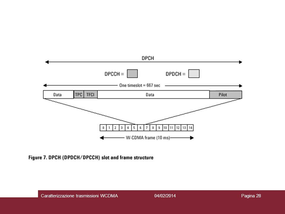 04/02/2014Caratterizzazione trasmissioni WCDMAPagina 28