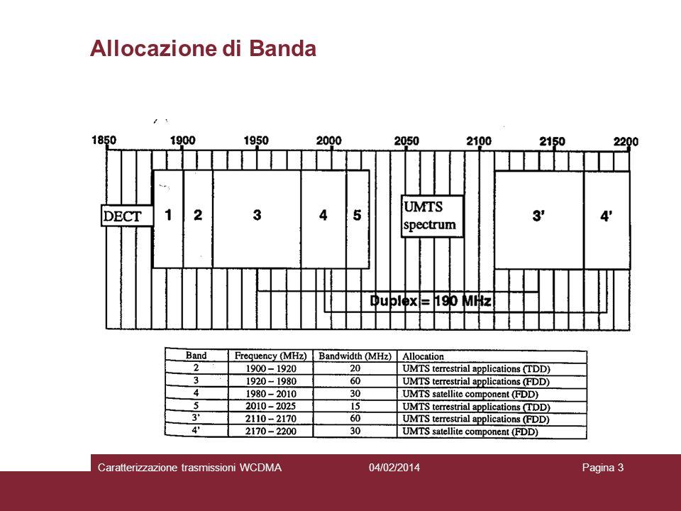 Allocazione di Banda 04/02/2014Caratterizzazione trasmissioni WCDMAPagina 3