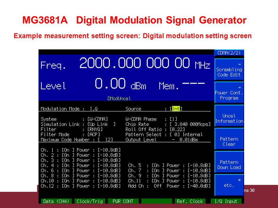 04/02/2014Caratterizzazione trasmissioni WCDMAPagina 30 Example measurement setting screen: Digital modulation setting screen MG3681A Digital Modulati