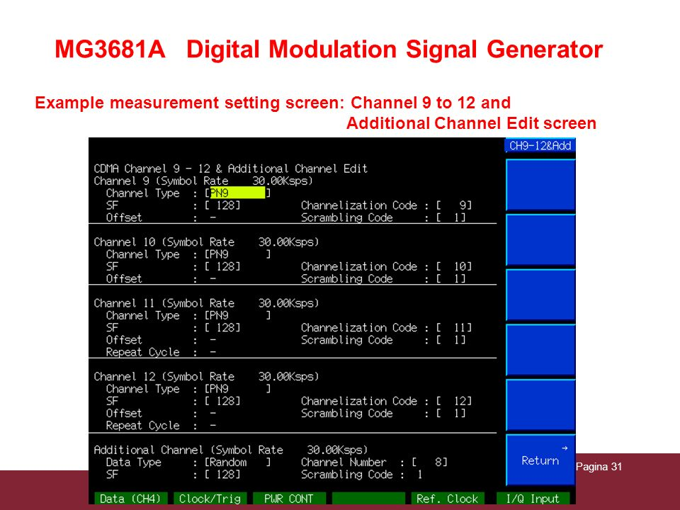 04/02/2014Caratterizzazione trasmissioni WCDMAPagina 31 Example measurement setting screen: Channel 9 to 12 and Additional Channel Edit screen MG3681A