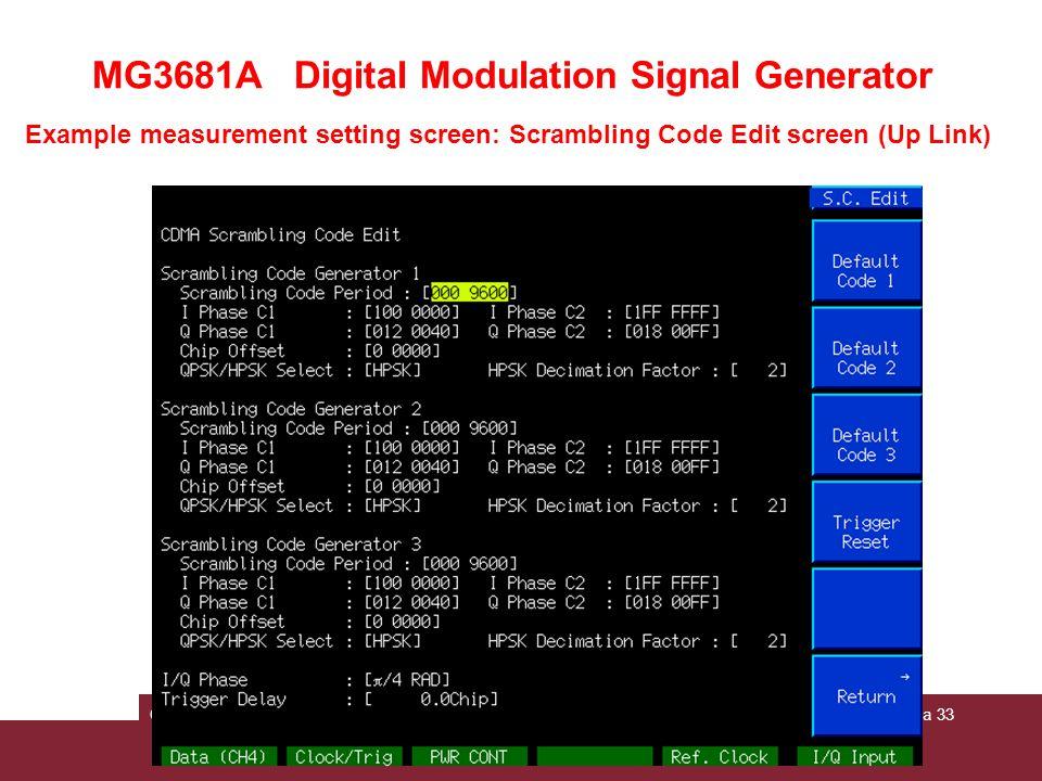 04/02/2014Caratterizzazione trasmissioni WCDMAPagina 33 Example measurement setting screen: Scrambling Code Edit screen (Up Link) MG3681A Digital Modu
