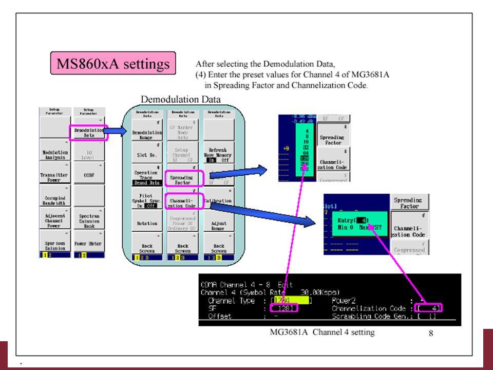 04/02/2014Caratterizzazione trasmissioni WCDMAPagina 35
