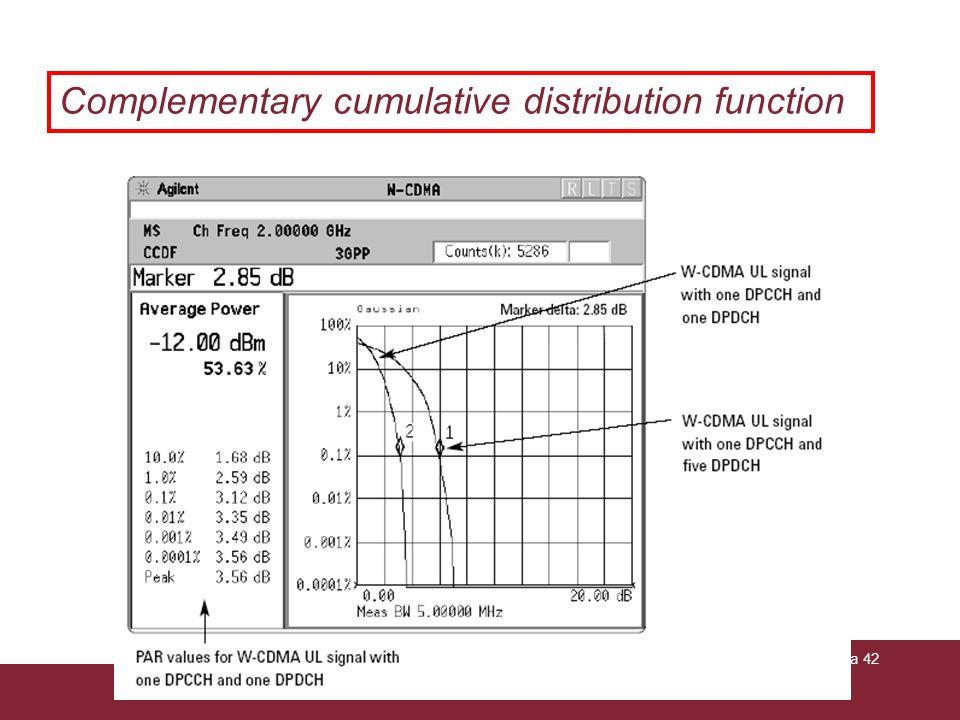 04/02/2014Caratterizzazione trasmissioni WCDMAPagina 42 Complementary cumulative distribution function