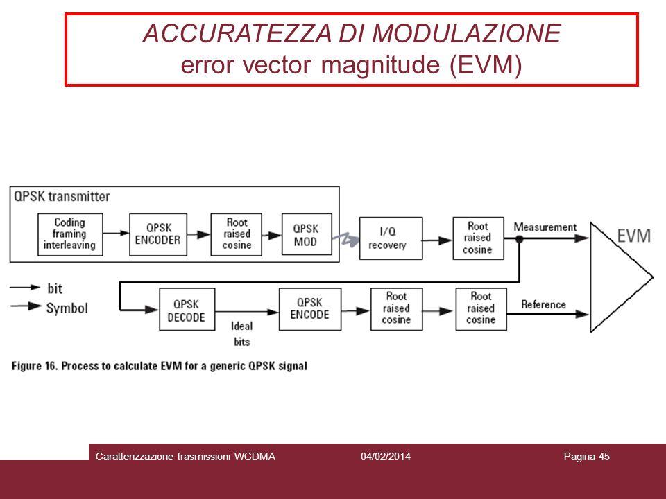 ACCURATEZZA DI MODULAZIONE error vector magnitude (EVM) 04/02/2014Caratterizzazione trasmissioni WCDMAPagina 45