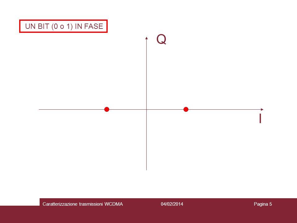 UN BIT (0 o 1) IN FASE I Q 04/02/2014Caratterizzazione trasmissioni WCDMAPagina 5
