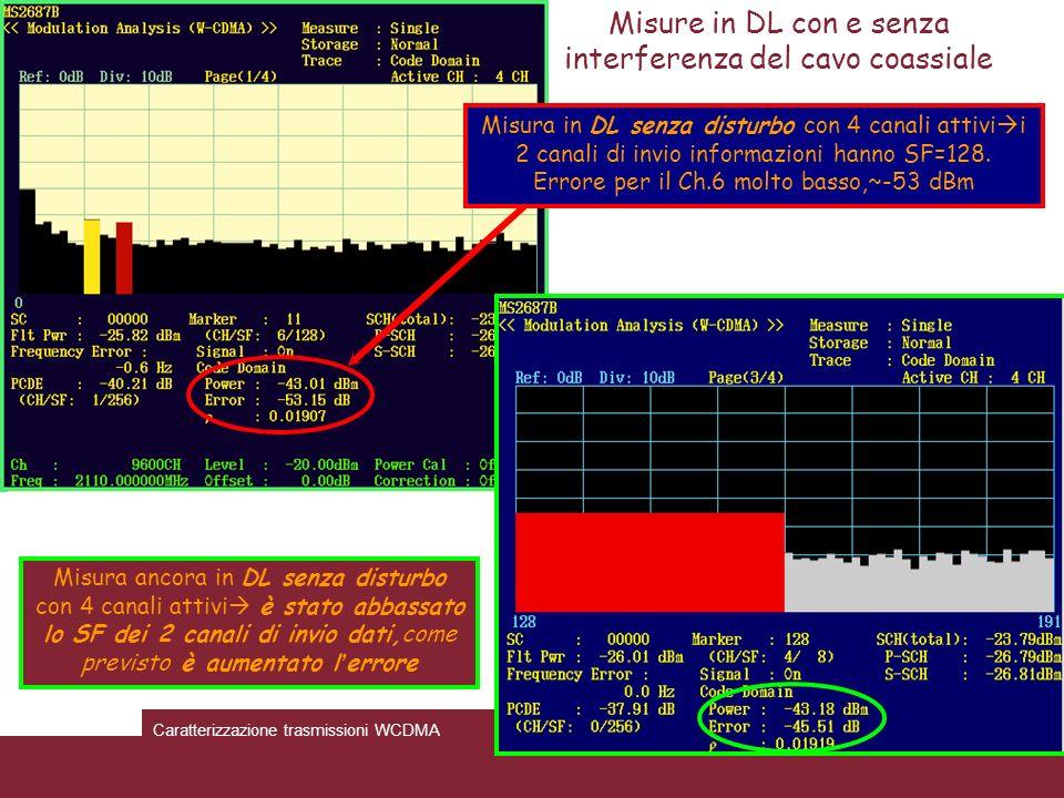 04/02/2014Caratterizzazione trasmissioni WCDMAPagina 50 Misura in DL senza disturbo con 4 canali attivi i 2 canali di invio informazioni hanno SF=128.