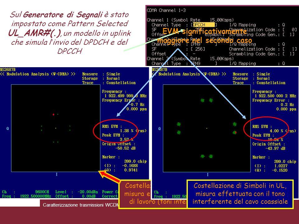 04/02/2014Caratterizzazione trasmissioni WCDMAPagina 55 Sul Generatore di Segnali è stato impostato come Pattern Selected UL_AMR#(.), un modello in up