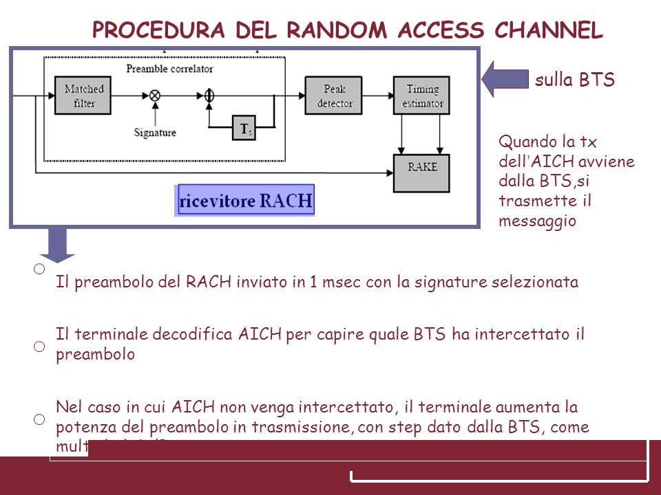 PROCEDURA DEL RANDOM ACCESS CHANNEL sulla BTS Il preambolo del RACH inviato in 1 msec con la signature selezionata Il terminale decodifica AICH per ca