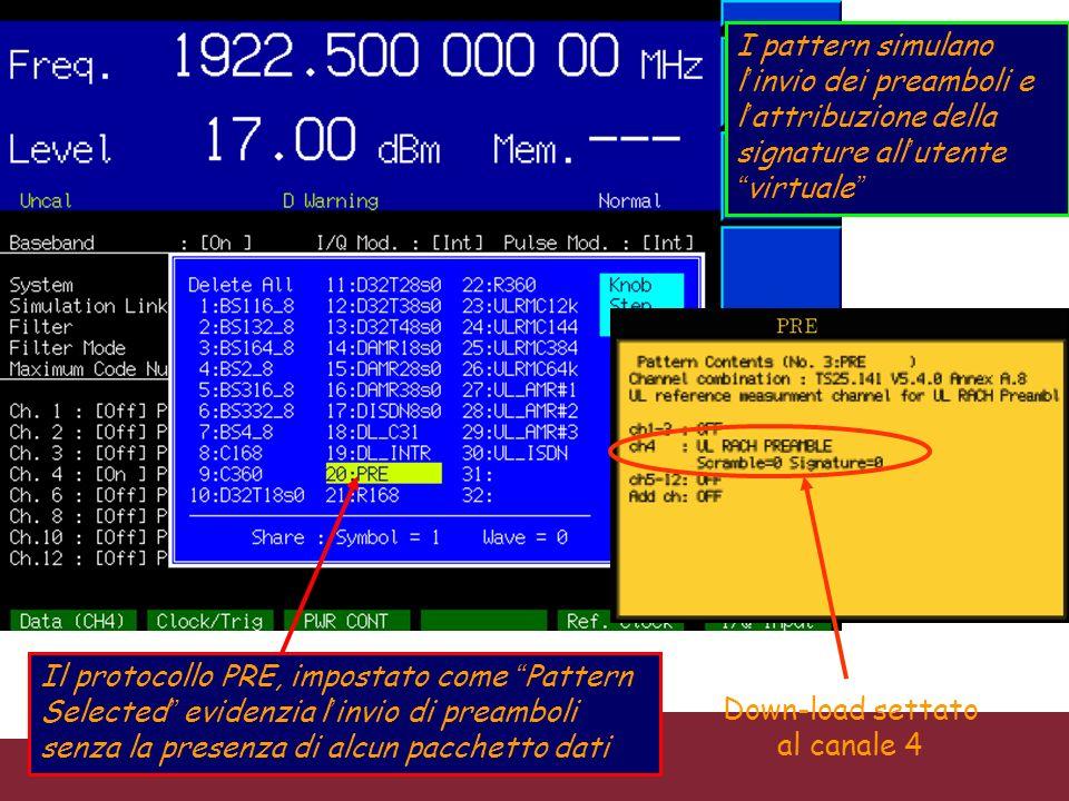 Il protocollo PRE, impostato come Pattern Selected evidenzia linvio di preamboli senza la presenza di alcun pacchetto dati I pattern simulano linvio d