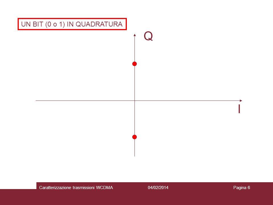 UN BIT (0 o 1) IN QUADRATURA I Q 04/02/2014Caratterizzazione trasmissioni WCDMAPagina 6