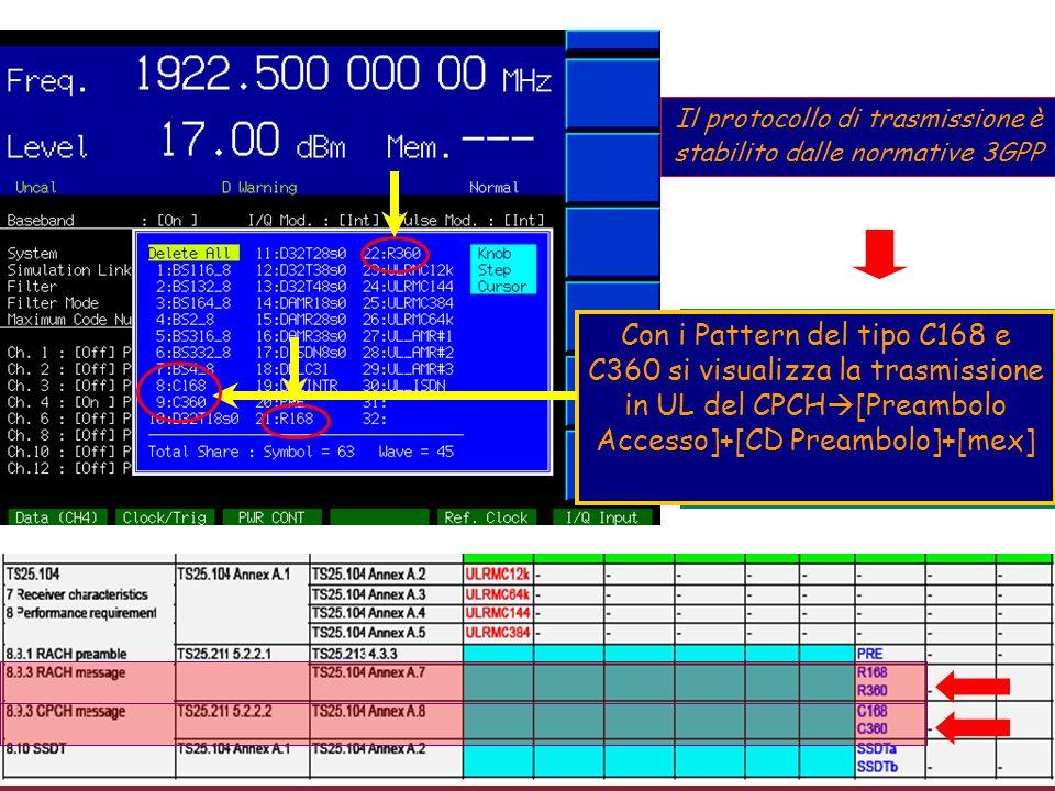 Con i pattern del tipo R168 e R360 si visualizza la reale trasmissione in UL del RACH Preamble + message Il protocollo di trasmissione è stabilito dal