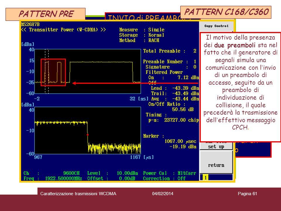 INVIO di PREAMBOLI Expand waveform di un singolo preambolo Total Waveform PATTERN PRE PATTERN C168/C360 Il motivo della presenza dei due preamboli sta