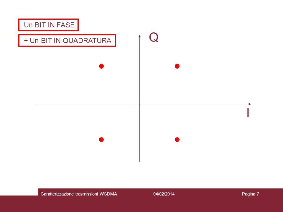 Un BIT IN FASE + Un BIT IN QUADRATURA I Q 04/02/2014Caratterizzazione trasmissioni WCDMAPagina 7