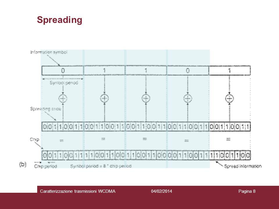 Spreading 04/02/2014Caratterizzazione trasmissioni WCDMAPagina 8