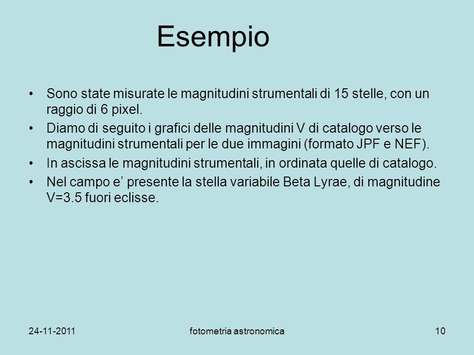 24-11-2011fotometria astronomica10 Esempio Sono state misurate le magnitudini strumentali di 15 stelle, con un raggio di 6 pixel.
