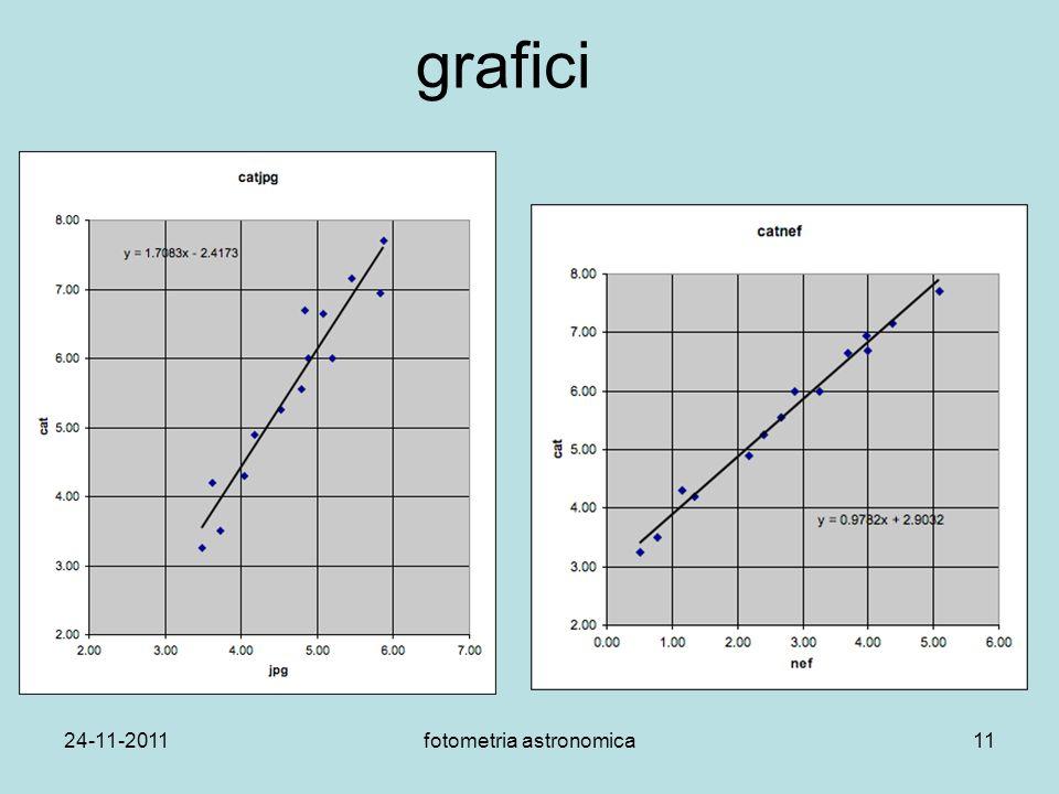 24-11-2011fotometria astronomica11 grafici