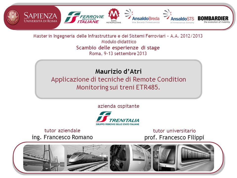 Master in Ingegneria delle Infrastrutture e dei Sistemi Ferroviari – A.A. 2012/2013 Modulo didattico Scambio delle esperienze di stage Roma, 9-13 sett