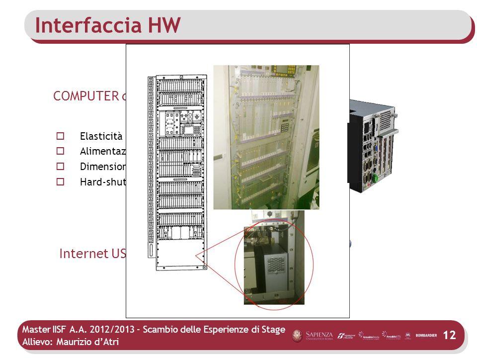 Master IISF A.A. 2012/2013 - Scambio delle Esperienze di Stage Allievo: Maurizio dAtri Interfaccia HW COMPUTER da installare a bordo Elasticità e semp