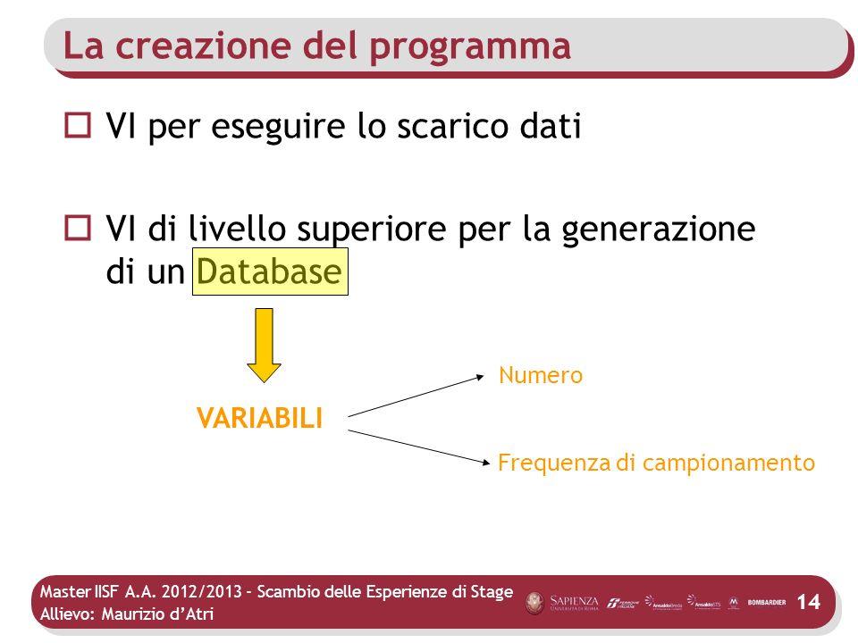 Master IISF A.A. 2012/2013 - Scambio delle Esperienze di Stage Allievo: Maurizio dAtri La creazione del programma VI per eseguire lo scarico dati VI d