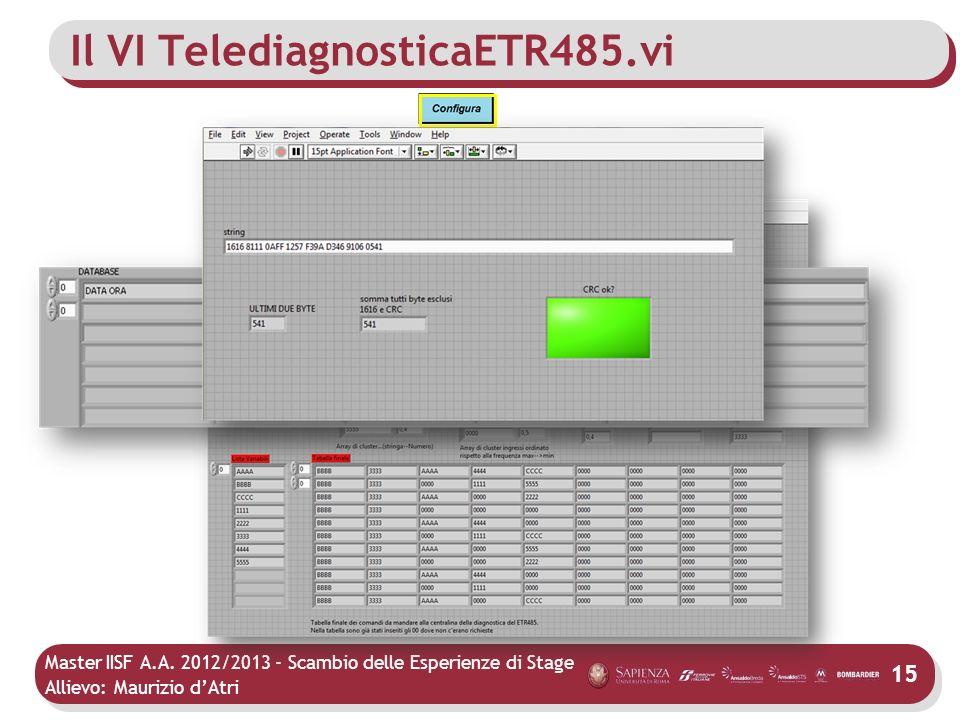 Master IISF A.A. 2012/2013 - Scambio delle Esperienze di Stage Allievo: Maurizio dAtri Il VI TelediagnosticaETR485.vi 15