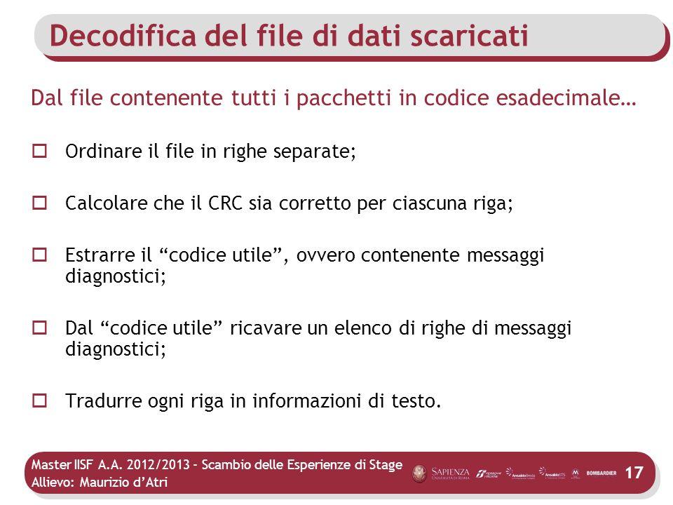 Master IISF A.A. 2012/2013 - Scambio delle Esperienze di Stage Allievo: Maurizio dAtri Decodifica del file di dati scaricati Dal file contenente tutti