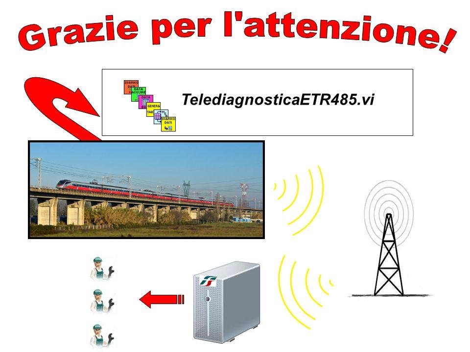 TelediagnosticaETR485.vi