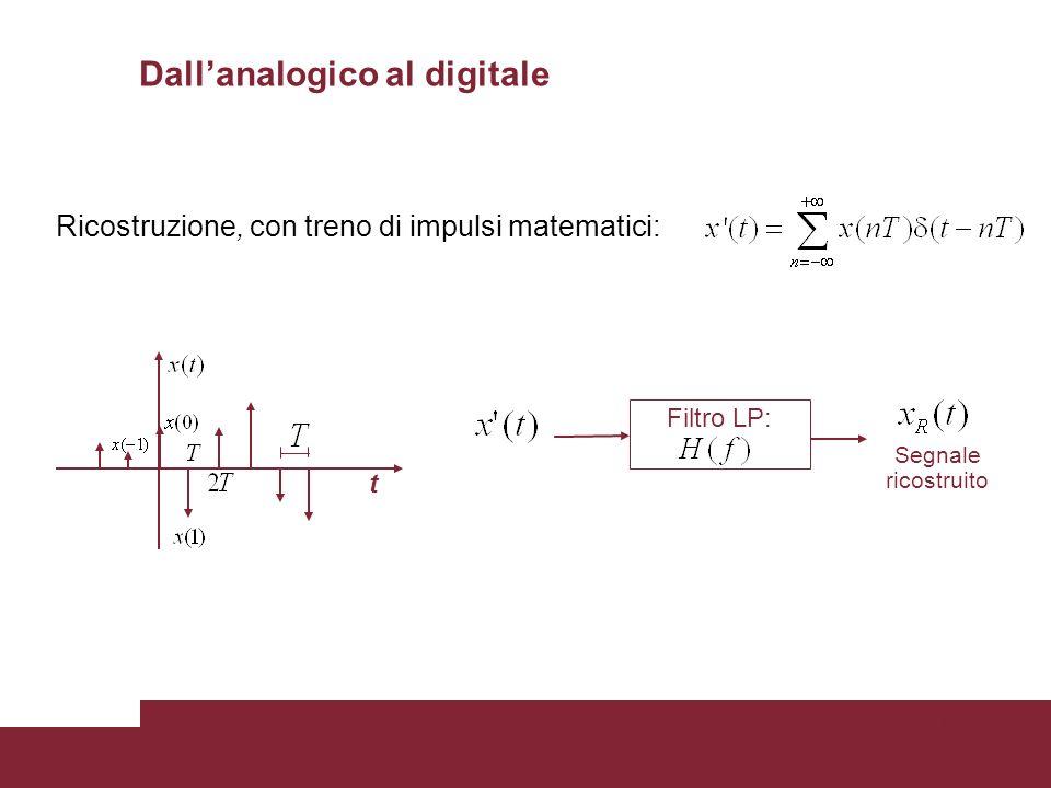 12 t Ricostruzione, con treno di impulsi matematici: Filtro LP: Segnale ricostruito Dallanalogico al digitale