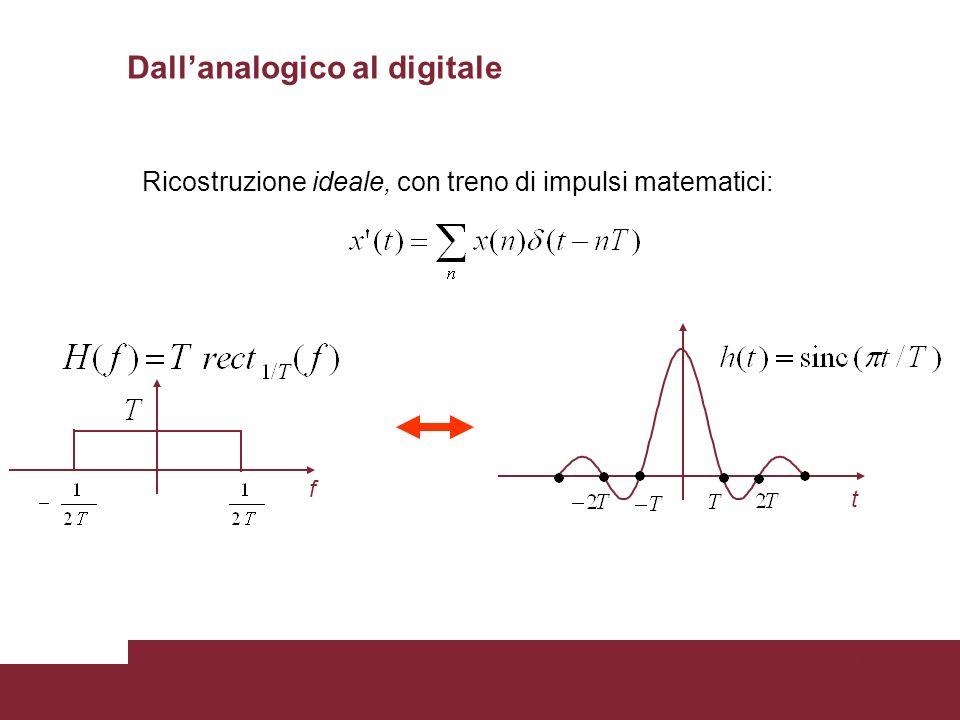 13 Ricostruzione ideale, con treno di impulsi matematici: f t Dallanalogico al digitale