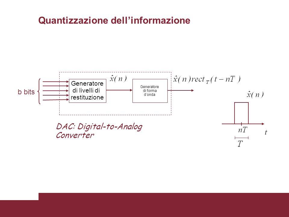 17 Generatore di livelli di restituzione Generatore di forma donda b bits DAC: Digital-to-Analog Converter Quantizzazione dellinformazione