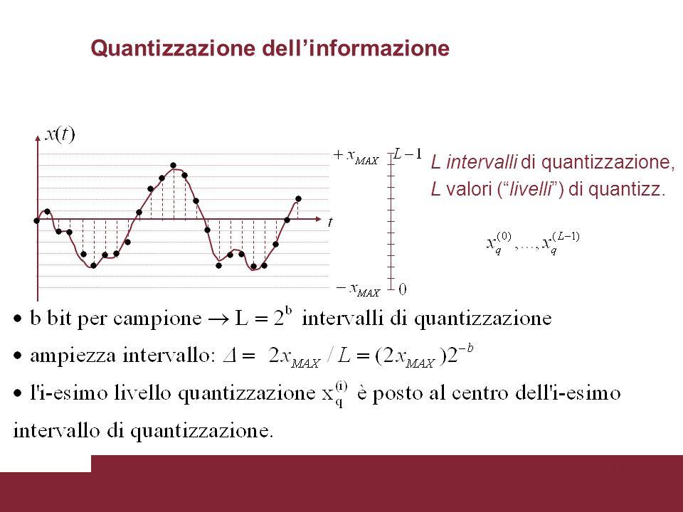 19 L intervalli di quantizzazione, L valori (livelli) di quantizz. Quantizzazione dellinformazione