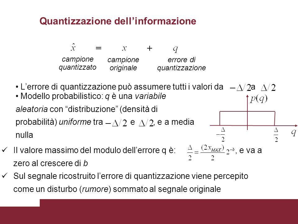 20 Modello probabilistico: q è una variabile aleatoria con distribuzione (densità di probabilità) uniforme tra e, e a media nulla Lerrore di quantizza