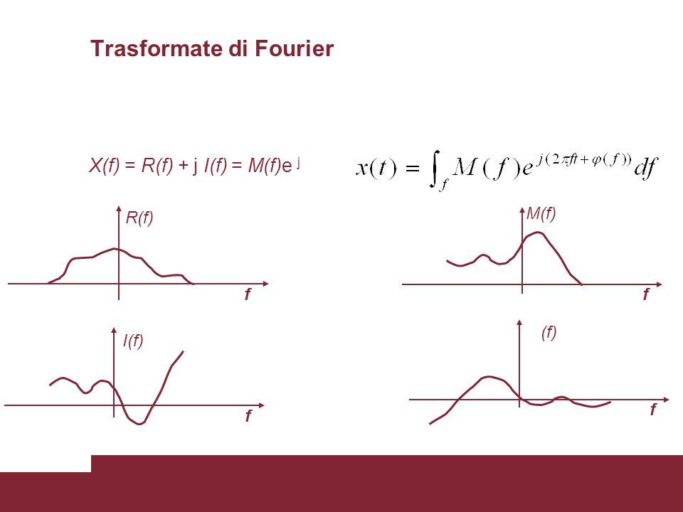 24 X(f) = R(f) + j I(f) = M(f)e j f M(f) f f (f) f I(f) R(f) Trasformate di Fourier