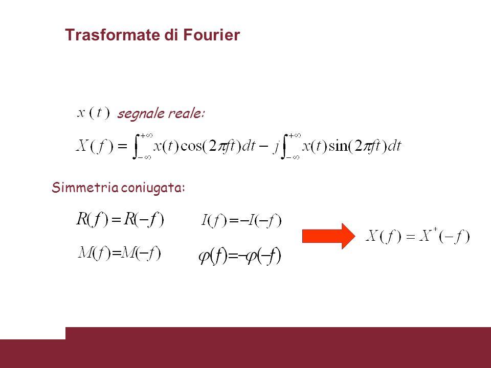 25 segnale reale: Simmetria coniugata: Trasformate di Fourier