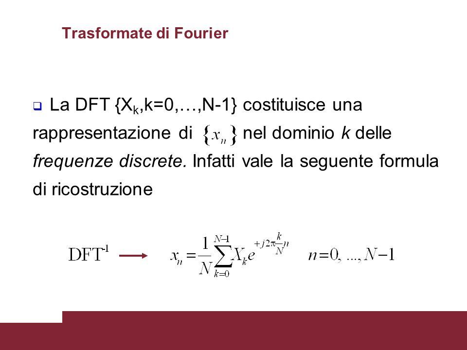27 La DFT {X k,k=0,…,N-1} costituisce una rappresentazione di nel dominio k delle frequenze discrete. Infatti vale la seguente formula di ricostruzion