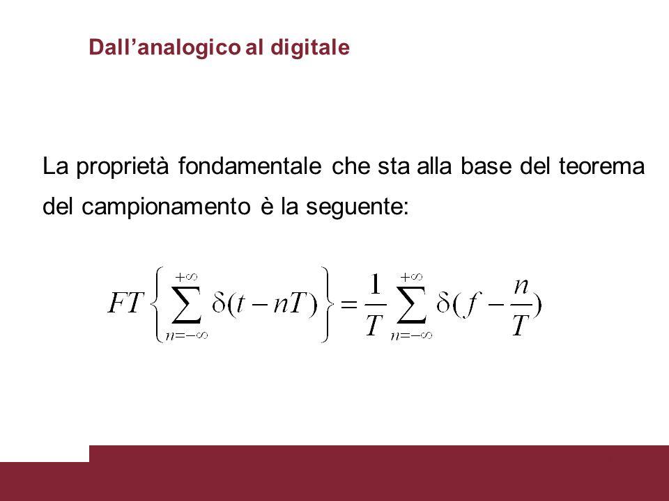 9 La proprietà fondamentale che sta alla base del teorema del campionamento è la seguente: Dallanalogico al digitale