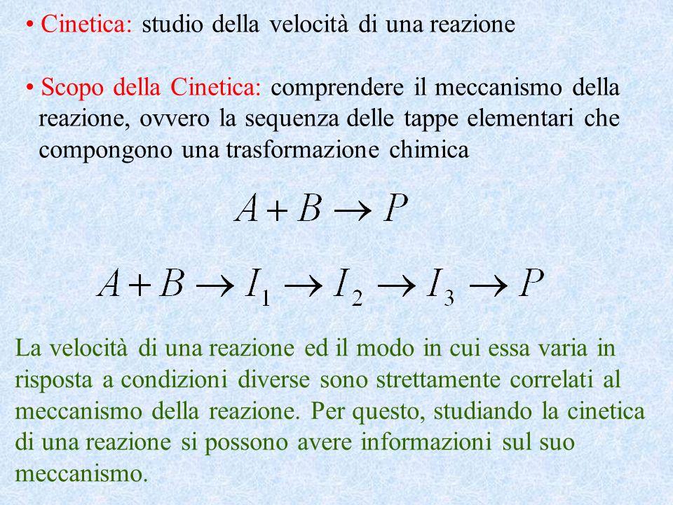 Cinetica: studio della velocità di una reazione Scopo della Cinetica: comprendere il meccanismo della reazione, ovvero la sequenza delle tappe element