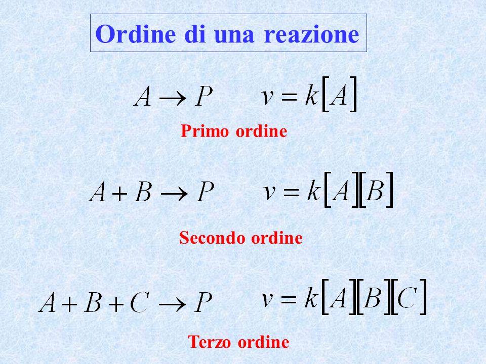 Ordine di una reazione Primo ordine Secondo ordine Terzo ordine