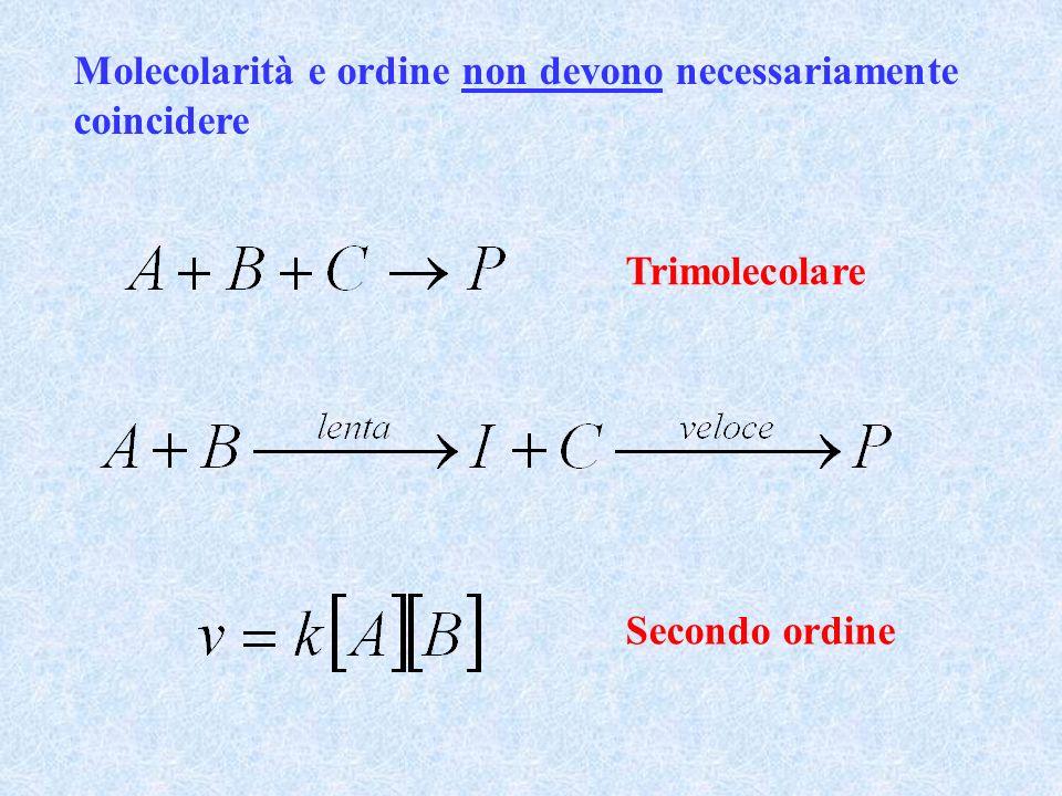 Molecolarità e ordine non devono necessariamente coincidere Secondo ordine Trimolecolare