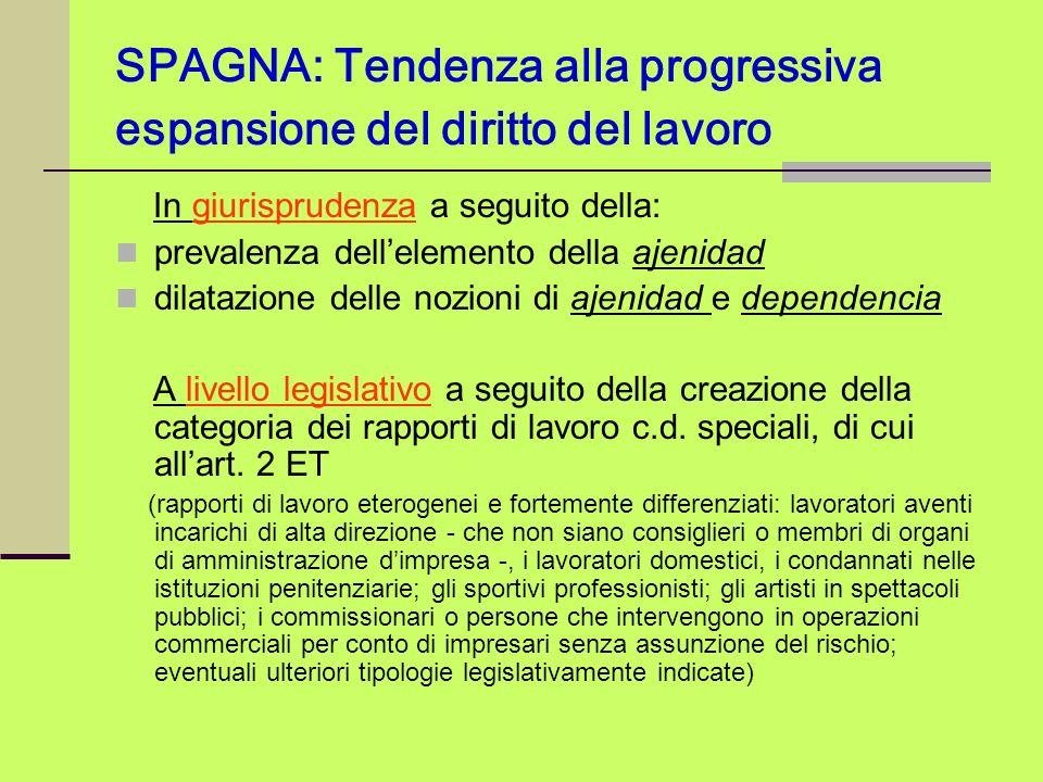 SPAGNA: Tendenza alla progressiva espansione del diritto del lavoro In giurisprudenza a seguito della: prevalenza dellelemento della ajenidad dilatazi