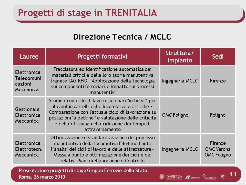 Presentazione progetti di stage Gruppo Ferrovie dello Stato Roma, 26 marzo 2010 11 Progetti di stage in TRENITALIA LaureeProgetti formativi Struttura/