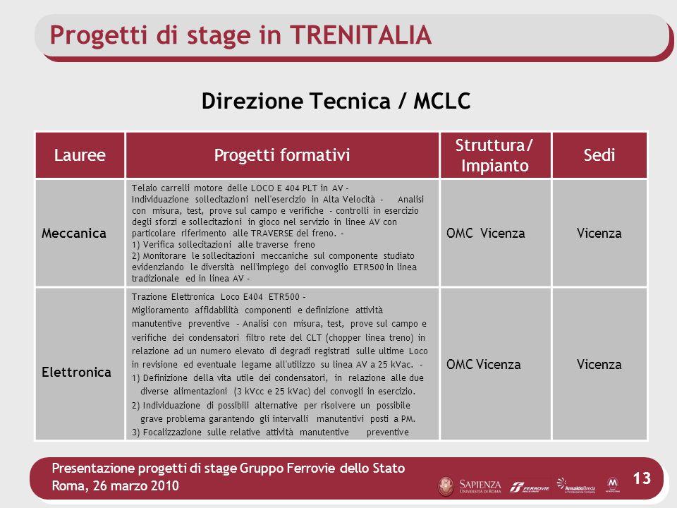 Presentazione progetti di stage Gruppo Ferrovie dello Stato Roma, 26 marzo 2010 13 Progetti di stage in TRENITALIA LaureeProgetti formativi Struttura/
