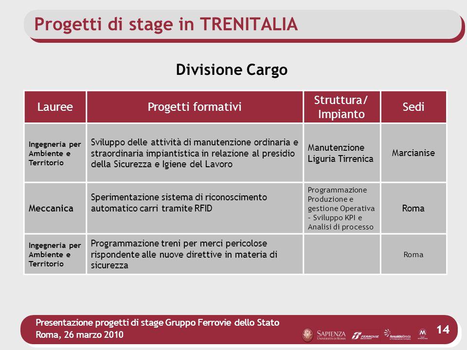 Presentazione progetti di stage Gruppo Ferrovie dello Stato Roma, 26 marzo 2010 14 Presentazione progetti di stage Gruppo Ferrovie dello Stato Roma, 2