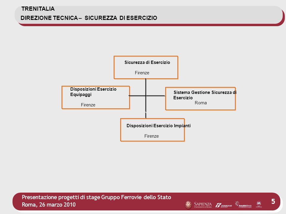 Presentazione progetti di stage Gruppo Ferrovie dello Stato Roma, 26 marzo 2010 5 Sicurezza di Esercizio Firenze Sistema Gestione Sicurezza di Eserciz
