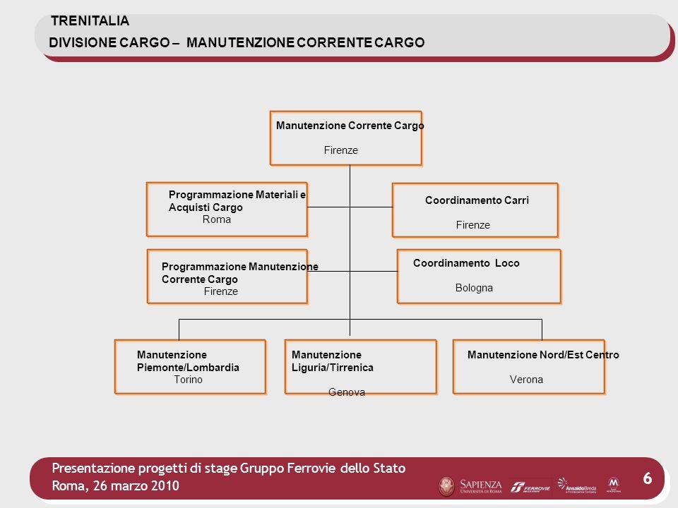 Presentazione progetti di stage Gruppo Ferrovie dello Stato Roma, 26 marzo 2010 6 Manutenzione Corrente Cargo Firenze Coordinamento Carri Firenze Prog